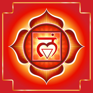 The 7 Major Chakras - Root Base Chakra (Muladhara)